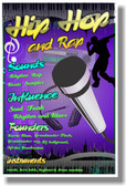 Hip Hop and Rap - Music Poster (mu077)