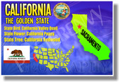 California Geography - NEW U.S. States Social Studies Travel PosterEnvy Poster (tr522)