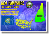 New Hampshire Geography - NEW U.S Travel Poster (tr537)