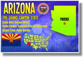Arizona Geography - NEW U.S Travel Poster (tr559)