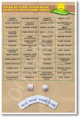 Sugar By Every Other Name Crave Sweet Ingredients NEW Health Nutrition Poster (he043) PosterEnvy