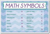 Math Symbols multiplication division addition subtract conguent percent NEW Classroom Mathematics Poster (ms275) PosterEnvy