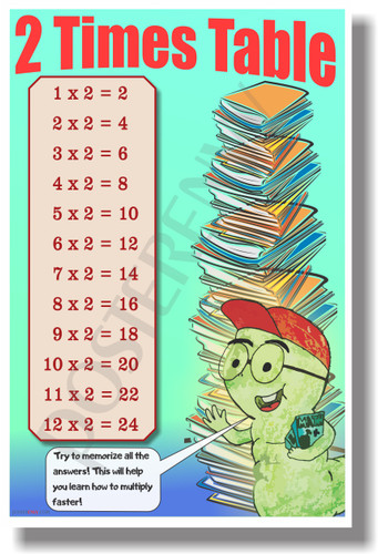2 Times Table - NEW Math Classroom Poster (ms282) Elementary Math PosterEnvy
