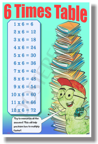 6 Times Table - NEW Math Classroom Poster (ms286) Elementary Math PosterEnvy