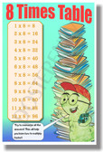 8 Times Table - NEW Math Classroom Poster (ms291) Elementary Math PosterEnvy