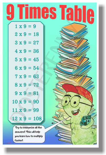 9 Times Table - NEW Math Classroom Poster (ms292) Elementary Math PosterEnvy