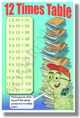 12 Times Table - NEW Math Classroom Poster (ms295) Elementary Math PosterEnvy