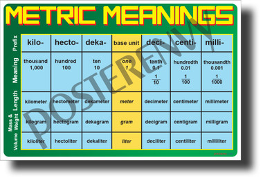 Metric Meanings - NEW Math & Science POSTER (ms310) PosterEnvy Poster