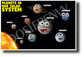 Planets In Our Solar System - NEW Grade School Classroom Science Poster