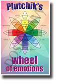 Plutchik's Wheel of Emotions - NEW Classroom Psychology Science Poster (ms325)