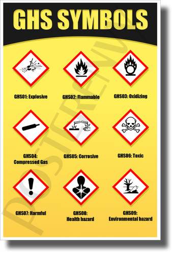 GHS Symbols - Globally Harmonized System of Classification and Labeling of Chemicals - NEW Classroom Science Poster