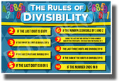 Divisibility Rules - PosterEnvy - NEW Classroom Math Science Algebra POSTER (ms061)