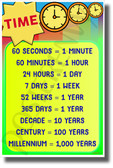 Time Chart - NEW Math and Science Poster