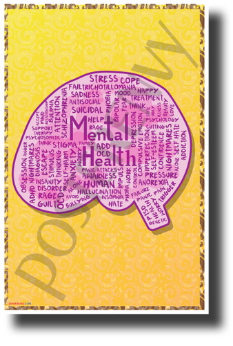 Mental Health - New Psychology Classroom Science POSTER