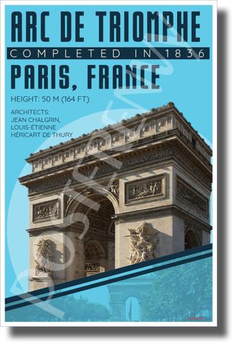 Arc de Triomphe - Infographic - Classroom History Landmark POSTER