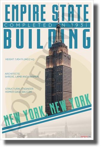 Empire State Building - Infographic - Classroom History USA POSTER