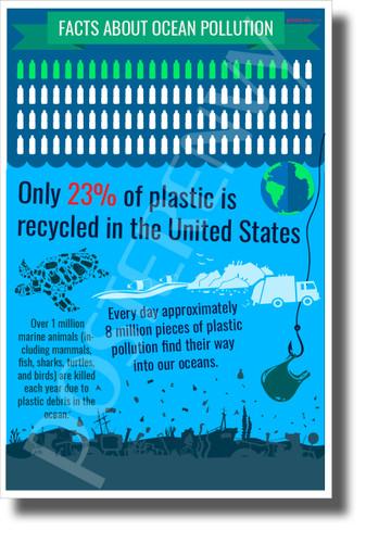 Ocean Plastic Facts - New Environmental Awareness POSTER