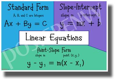 NEW Math Algebra High School POSTER (ms351)
