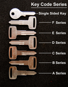 1983 - 2001 Yamaha Riva CA50, CV80, XC125, XC180, XC200 Scooters Key Blanks