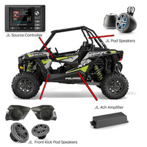 RZR1000 Audio Package by JL Audio