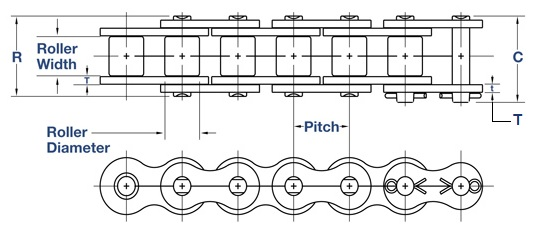 standard-chain-diagram.jpg