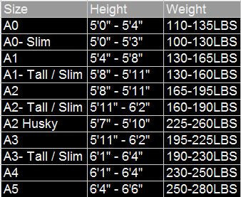 Inverted Gear Blue Panda 2.0 Sizing Chart @ www.thejiujitsushop.com