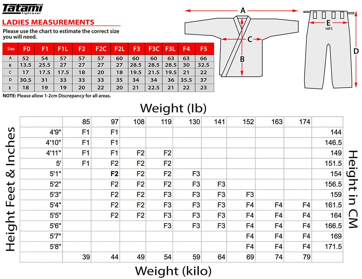 Tatami Estilo 5.0 Gi sizing Chart ladies BJJ Gi