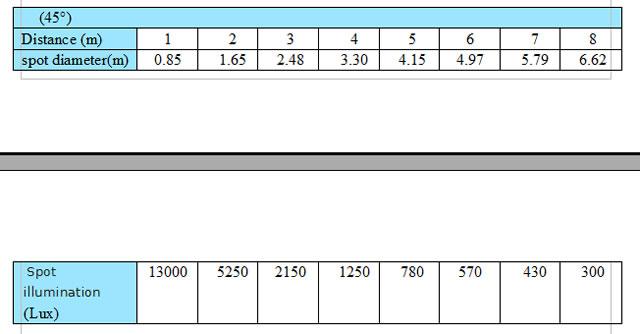 20153028-data.jpg