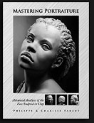 Mastering Portraiture: Advanced Analyses of the Face Sculpted in Clay