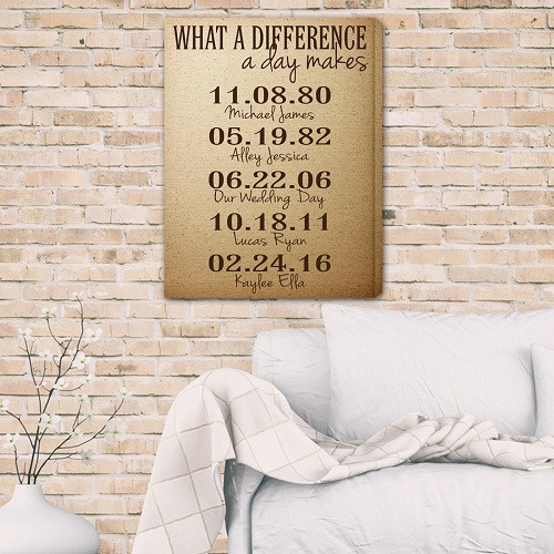 What a difference a day makes canvas, personalized with all of your important dates