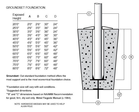 flagpole foundation specifications