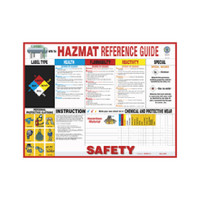 Hazardous Materials Reference Guide