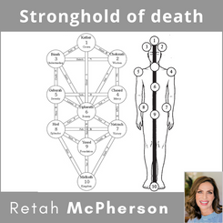 """Retah McPherson's English MP3 teaching about """"Stronghold of death."""" This is an English MP3 teaching. This product you will download directly after purchase. No CD will be shipped to you."""