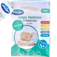 Playgro 2 Pack of Waterproof Bassinet Mattress Protector