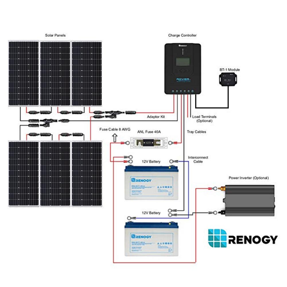 600 Watt 12 Volt Eclipse Solar Premium Kit Renogy Solar