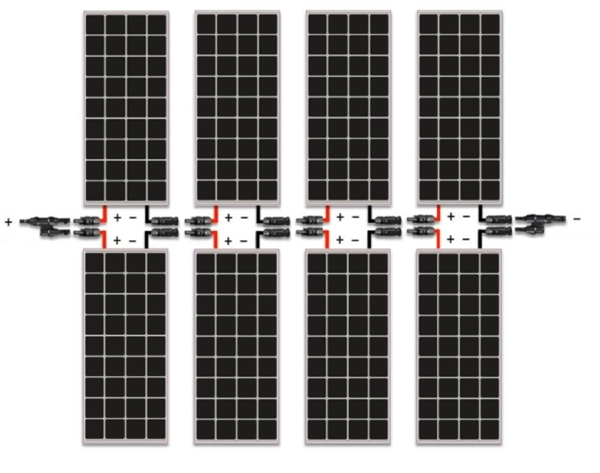 Series Vs Parallel Connections Explained Renogy Solar