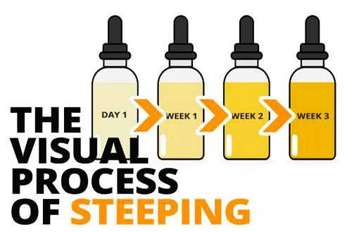 Steeping Vape Juices