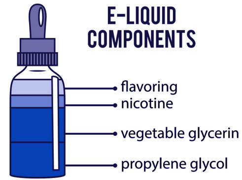 Whats In Vape Juice