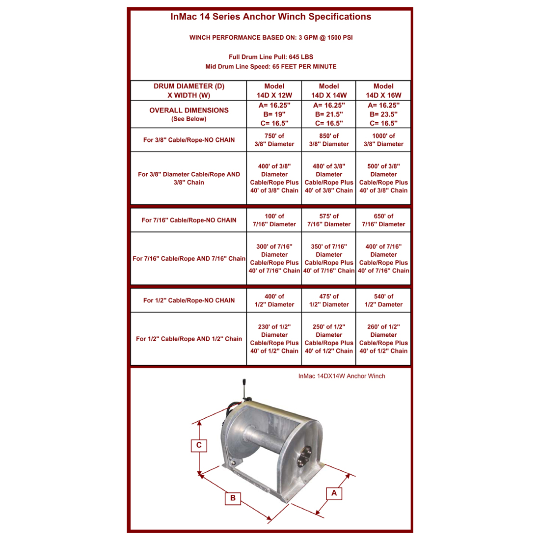 catalog-sheet-for-inmac-compass-14-series-anchor-winch-rev2-copy.jpg