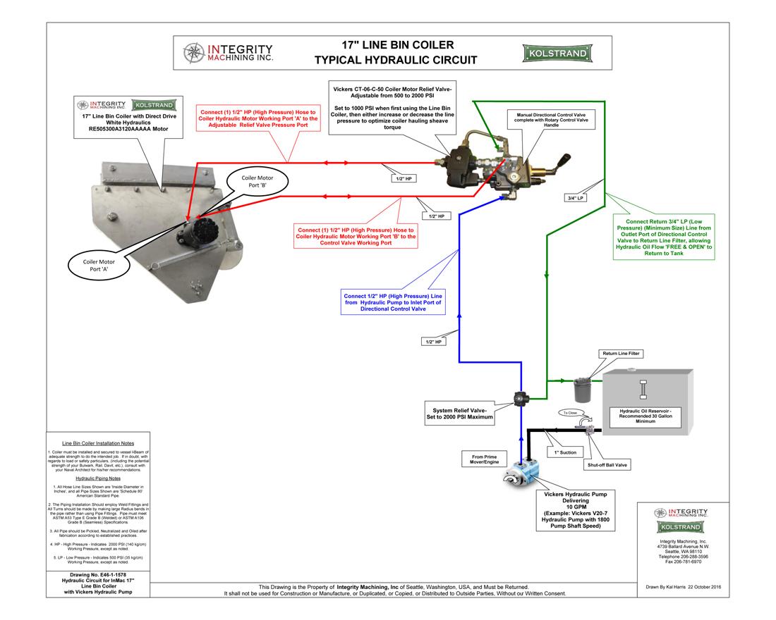 inmac-17-in-line-bin-coiler-circuit.jpg
