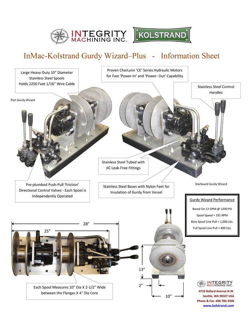 inmac-gurdy-wizard-plus-information-sheet1.jpg
