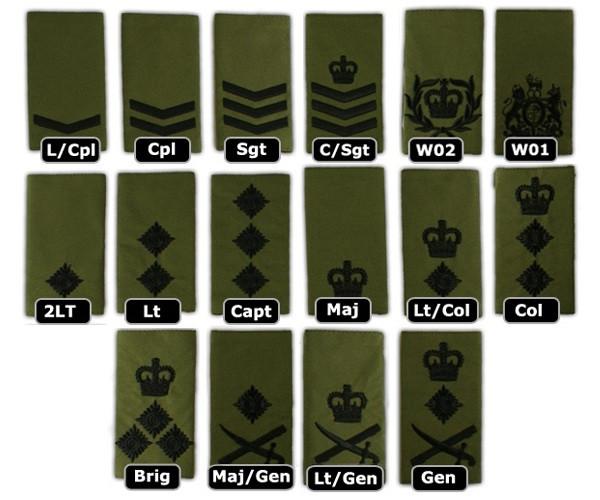 Rank Slides Royal Marines Rvops Co Uk