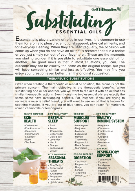 Substituting Essential Oils Resource Card