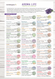 Aroma Life Essential Oils and Emotions Resource Card