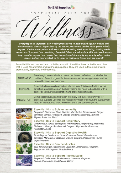 Essential Oils For Wellness Resource Card