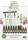 Essential Oil Fitments | Reduce, Reuse, Recycle Essential Oil Make and Take Kit