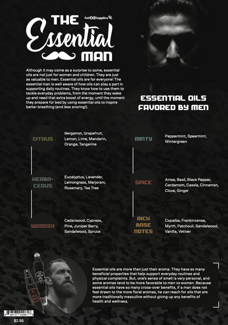 The Essential Man Recipes | Essential Oil Recipe Sheets For Men