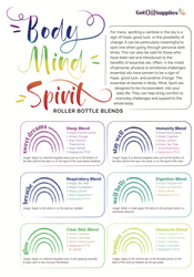 Body Mind Spirit Recipe Sheets For Essential Oil Roller Bottle Blends