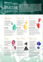 Gemstone Collection Recipe Sheets