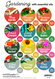 Gardening with Essential Oils Label Sheets